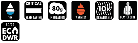 airblaster-stay-wild-parka-features.png