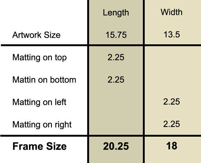 Measuring Your Frame