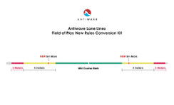 """ANTIWAVE WATER POLO FIELD OF PLAY NEW RULE CONVERSION KIT - 6"""" LANE LINES"""