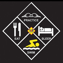 EAT, PRACTICE, SLEEP, SWIM STICKER