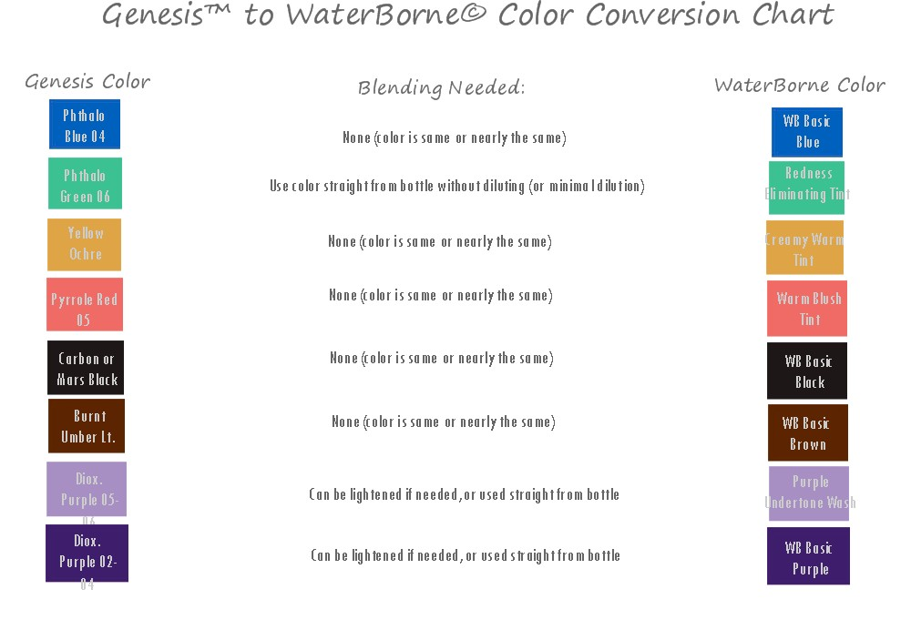 genesis-to-wb-color-blending-chart-2.jpg