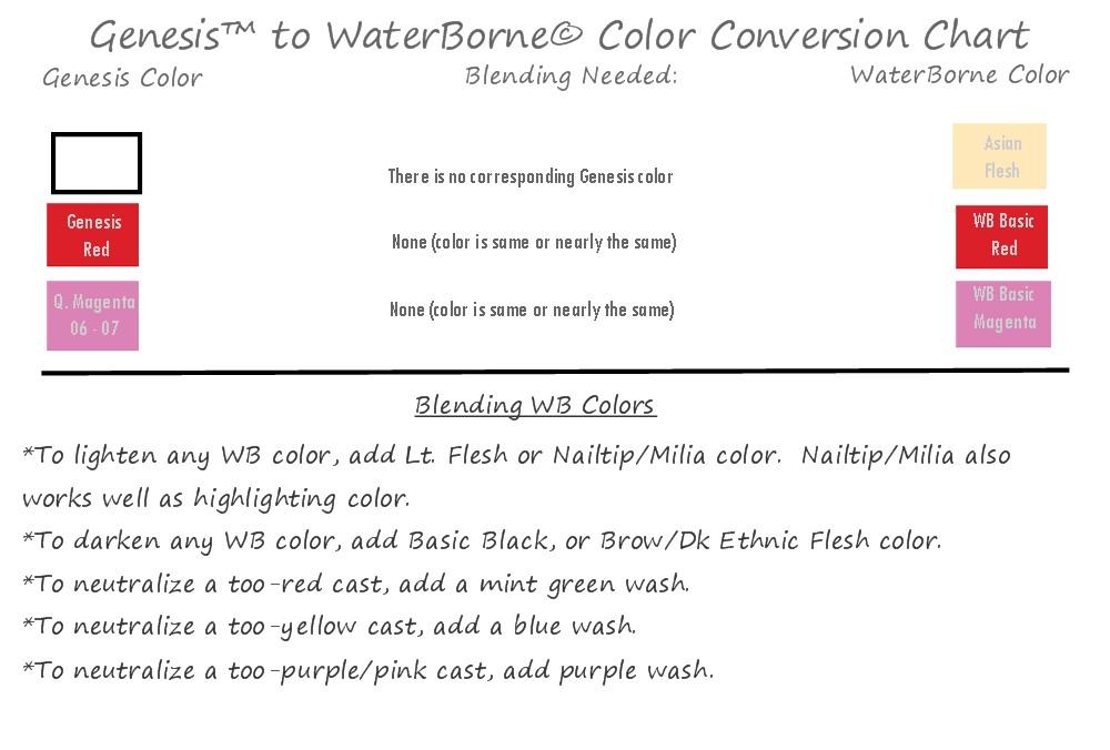 genesis-to-wb-color-blending-chart-3.jpg