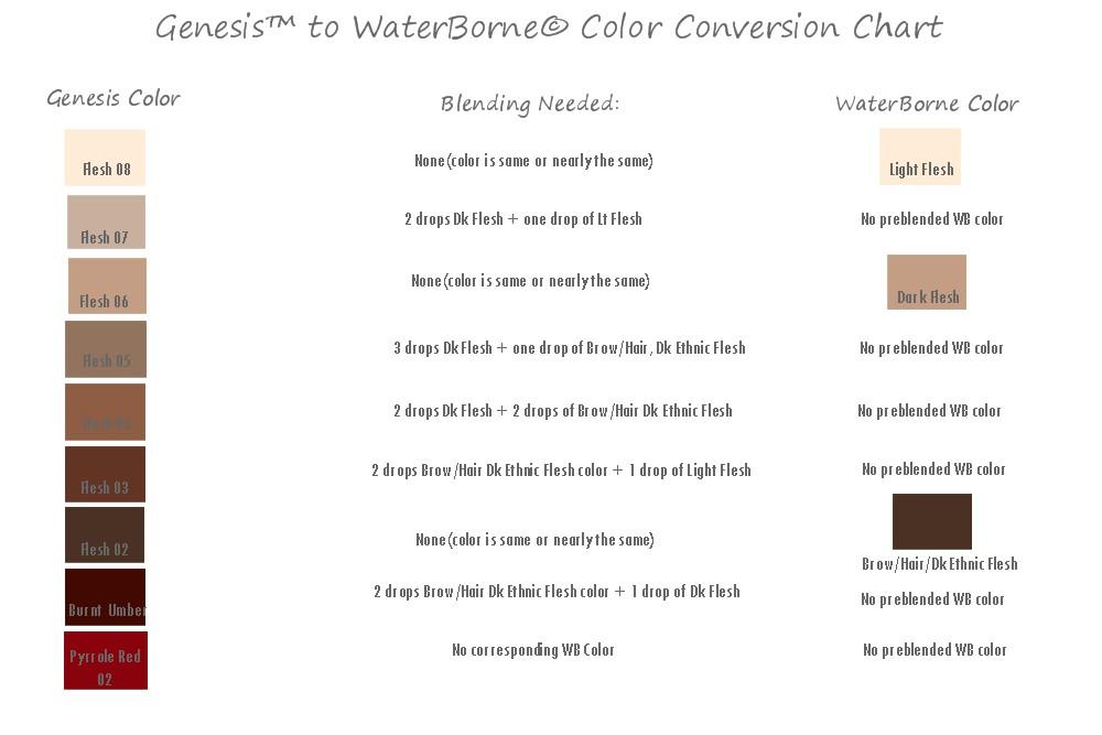 genesis-to-wb-color-blending-chart.jpg