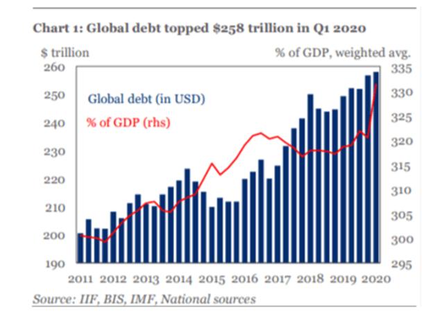gold-sw-debt.png