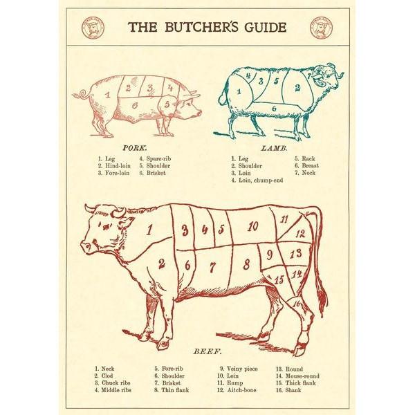 Butchers Guide