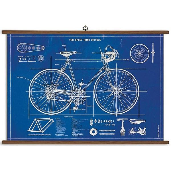 Bicycle Blueprint