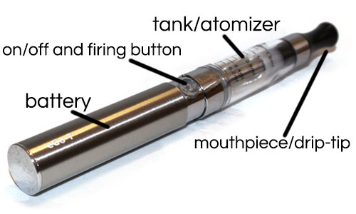 what is a electronic cigarette