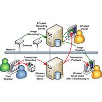 Milestone XProtect Transact Connection License, XPTC1