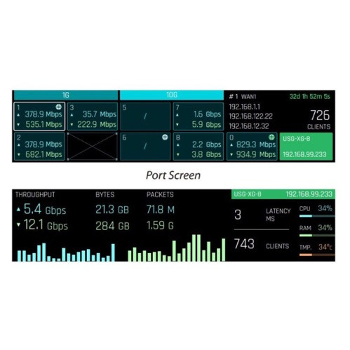 Ubiquiti UniFi XG Security Gateway Router, with Eight 10G SFP+ and One 1G  RJ45, USG-XG-8
