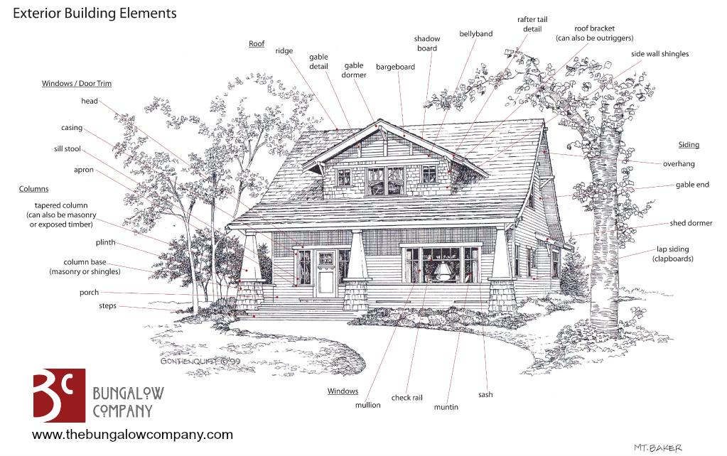 exterior-bungalow-arch-elements.png