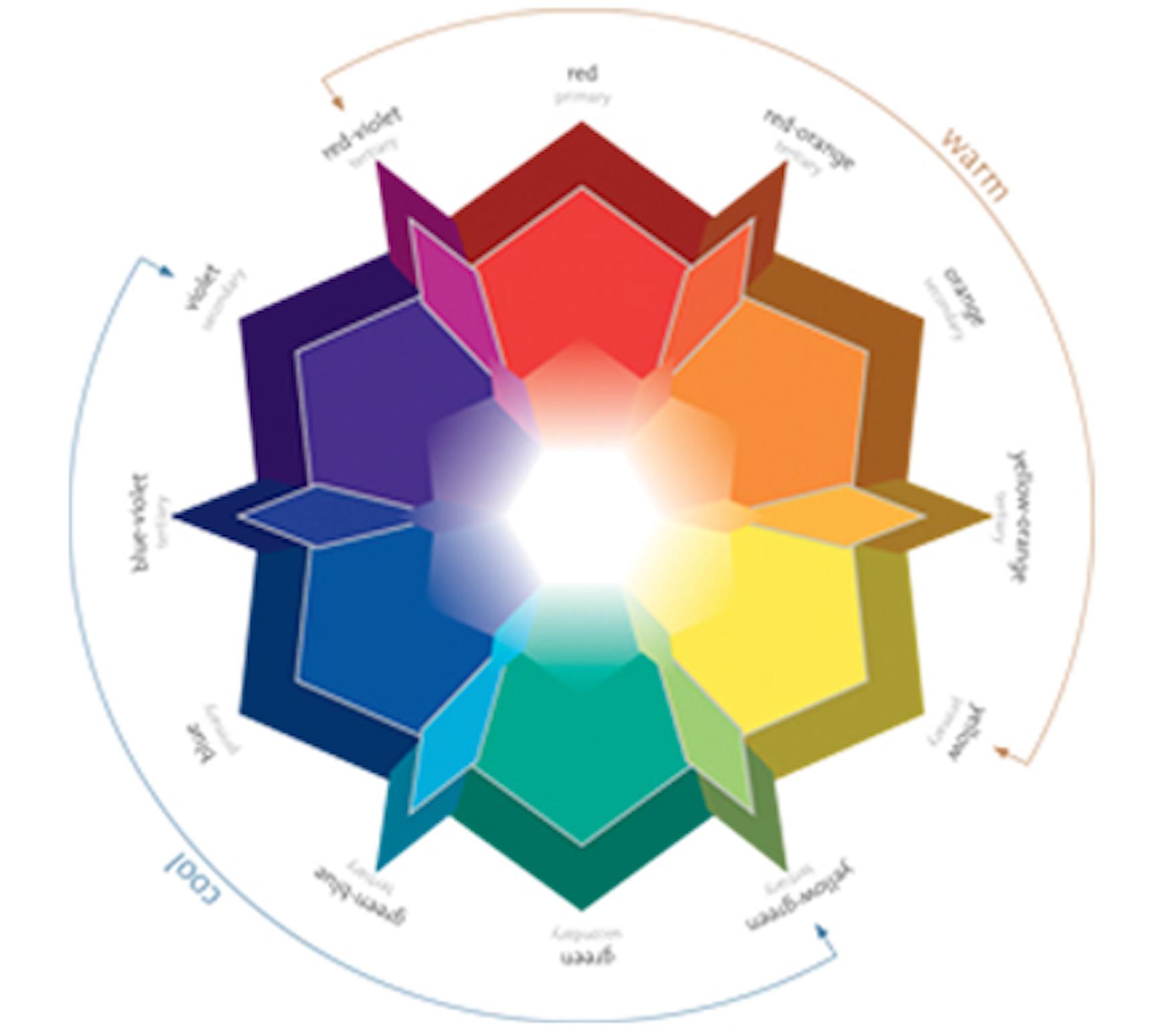 illuminated-color-wheel.png