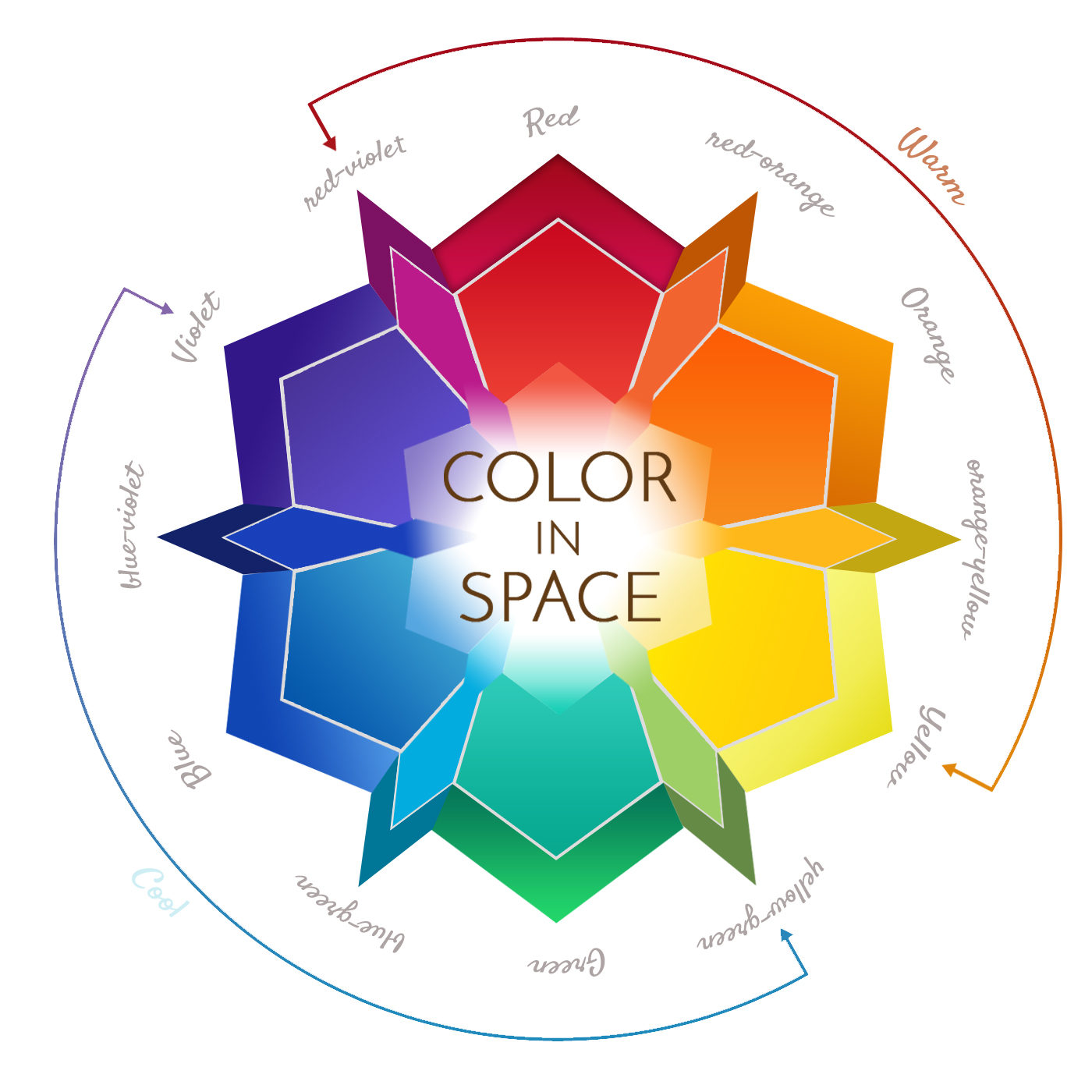 louisa.cis-colorwheel-1-.jpg