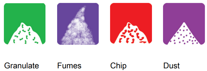 Granulate, Fumes, Chip, Dust