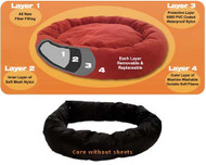 Mighty Dog Bed Core - Size 36