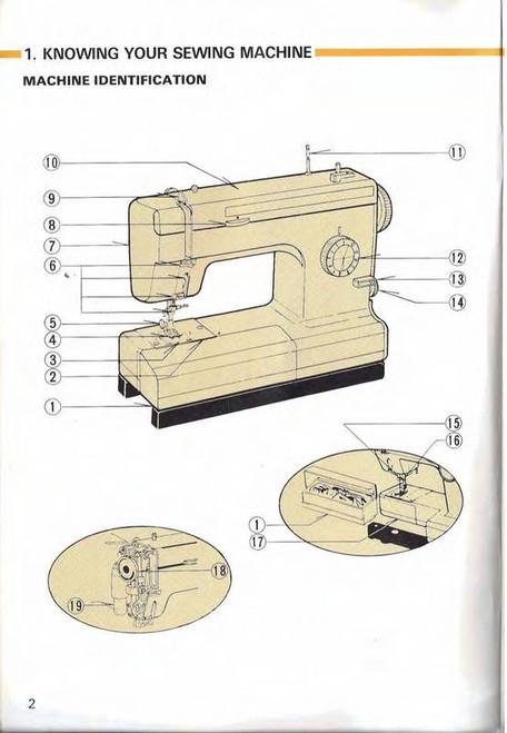 Globe Cub 3 Single Dial manual