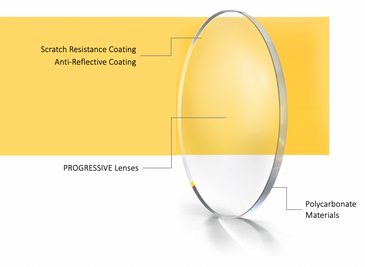 Progressive Lenses or RBT 201 frame (Polycarbonate/AR/SR included)