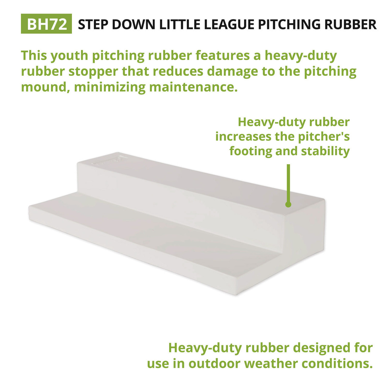 Champion Sports Step Down Pitcher's Rubber (BH72)