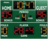Sportable Deluxe Wall Mounted Scoreboard