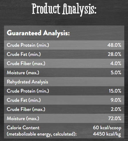 chewy-s-chicken-meal-mixers-analysis.jpg