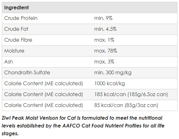 moist-venison-cat-analysis.jpg