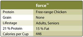 Honest Kitchen Force Chart