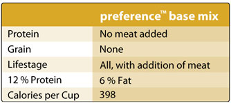 Honest Kitchen Preference Chart