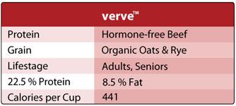 Honest Kitchen Verve Chart