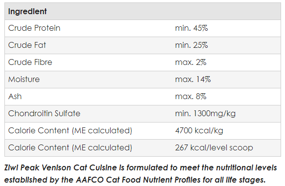ziwi-venison-cat-food-analysis.jpg