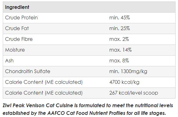 ziwi-venison-cat-food-analysis.jpg