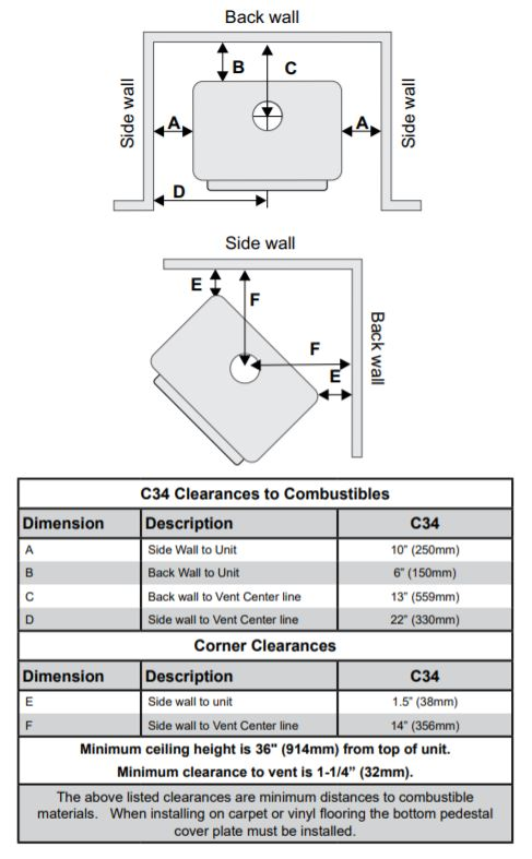 c34-dimension2.jpg