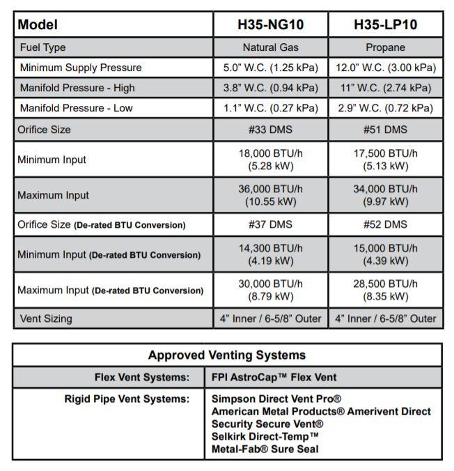 h35-specs.jpg