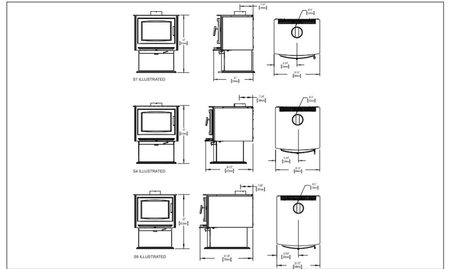 s-series-specs2.jpg