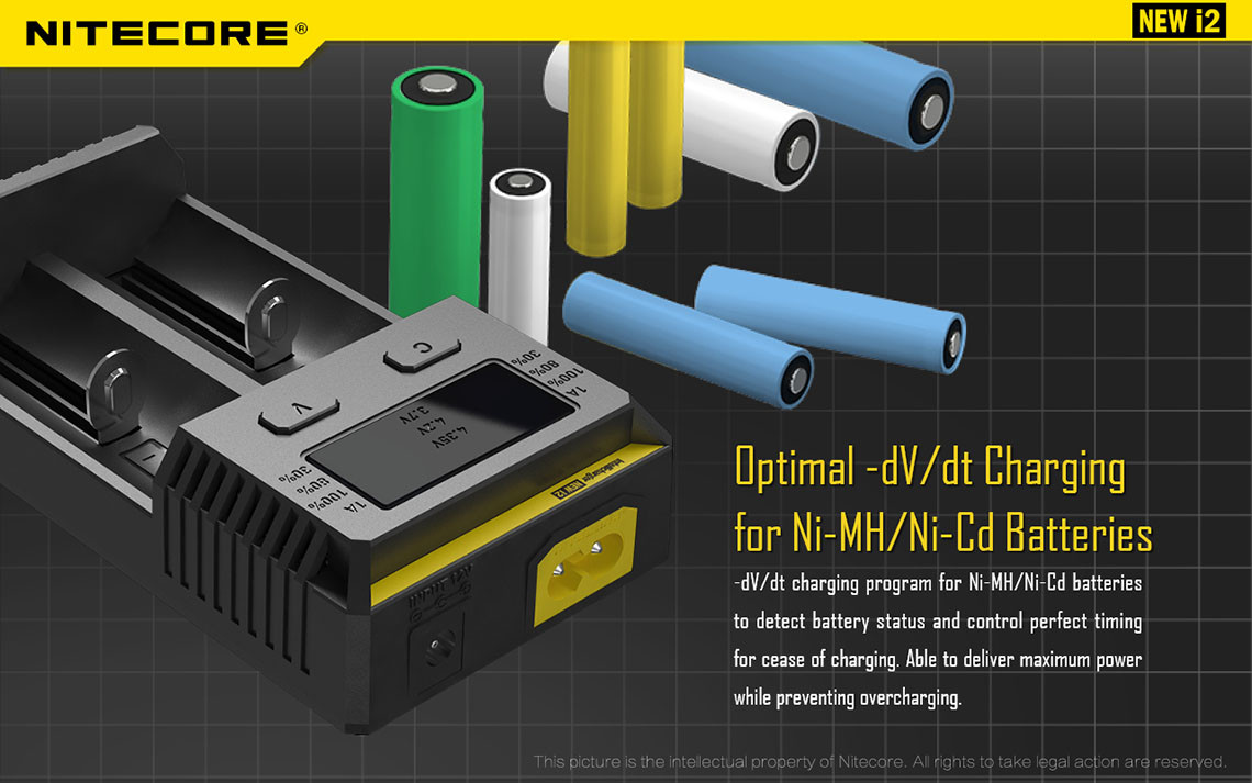 New dual charger Nitecore Intellicharger