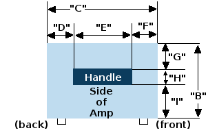 Amplifier head with side handles diagram side view