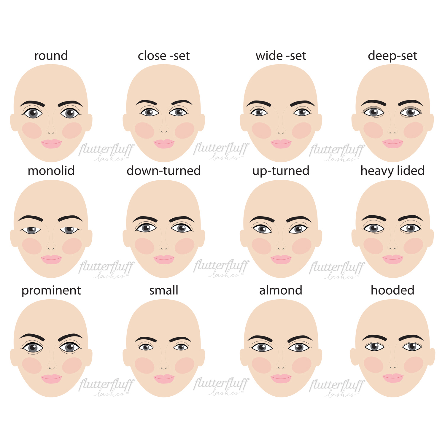 How To Select Mink Eyelashes For Your Eye Shape Flutterfluff Lashes