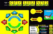Golden Tee Control Panel Overlay instructions sheet