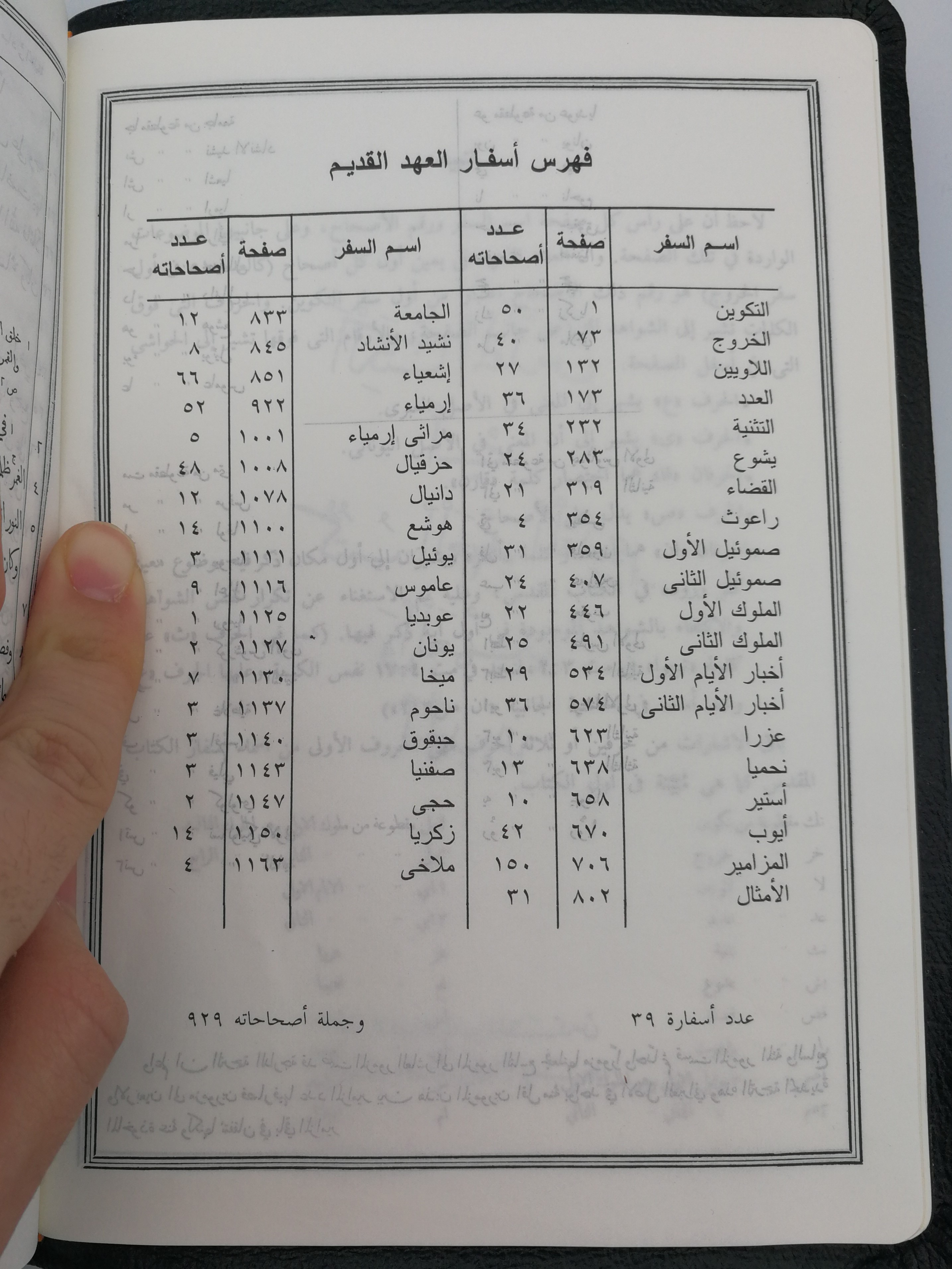 arabic-holy-bible-with-references-050-series-5.jpg