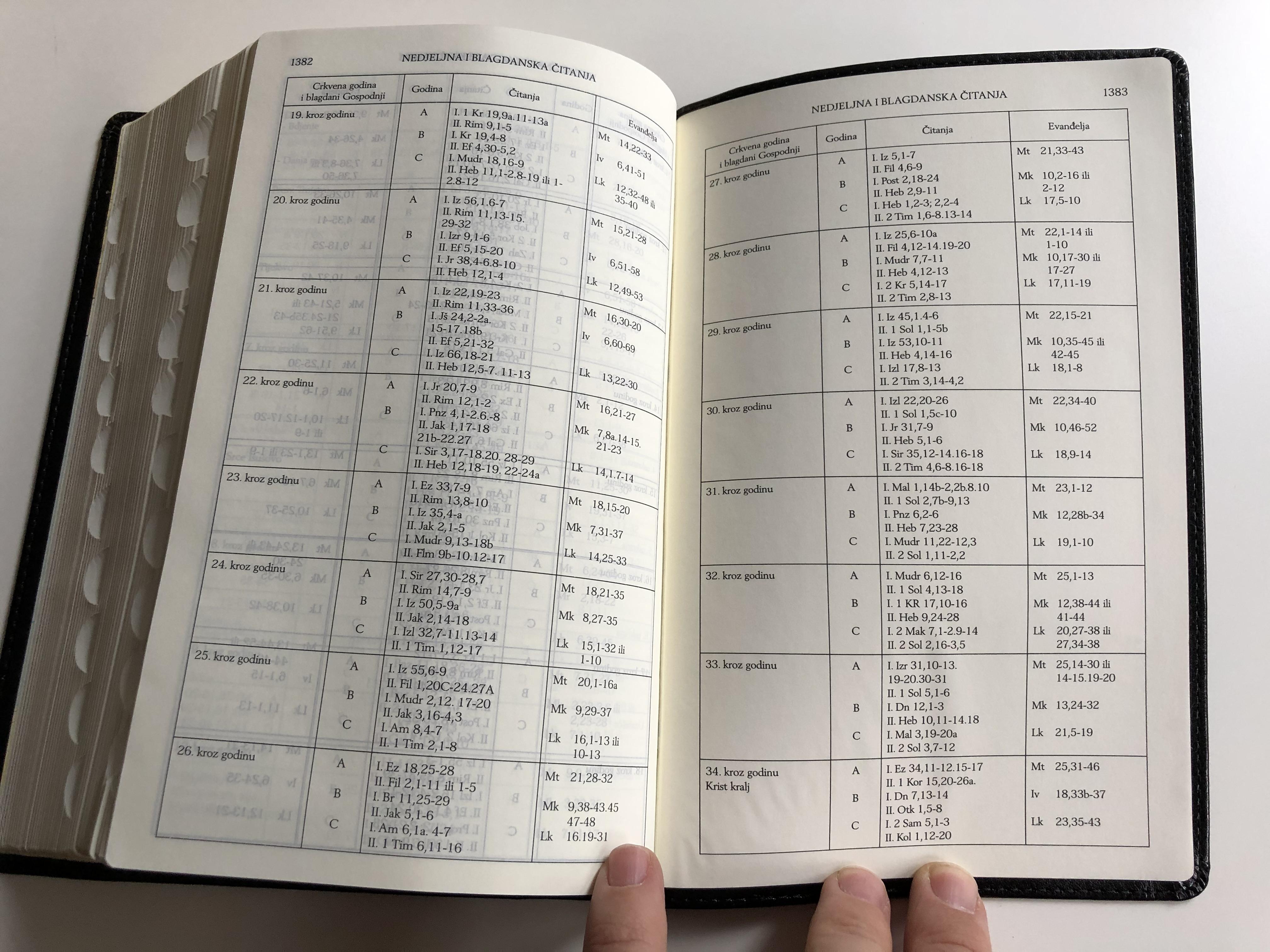 black-leather-bound-croatian-holy-bible-biblija-sveto-pismo-staroga-i-novoga-zavjeta-15.jpg