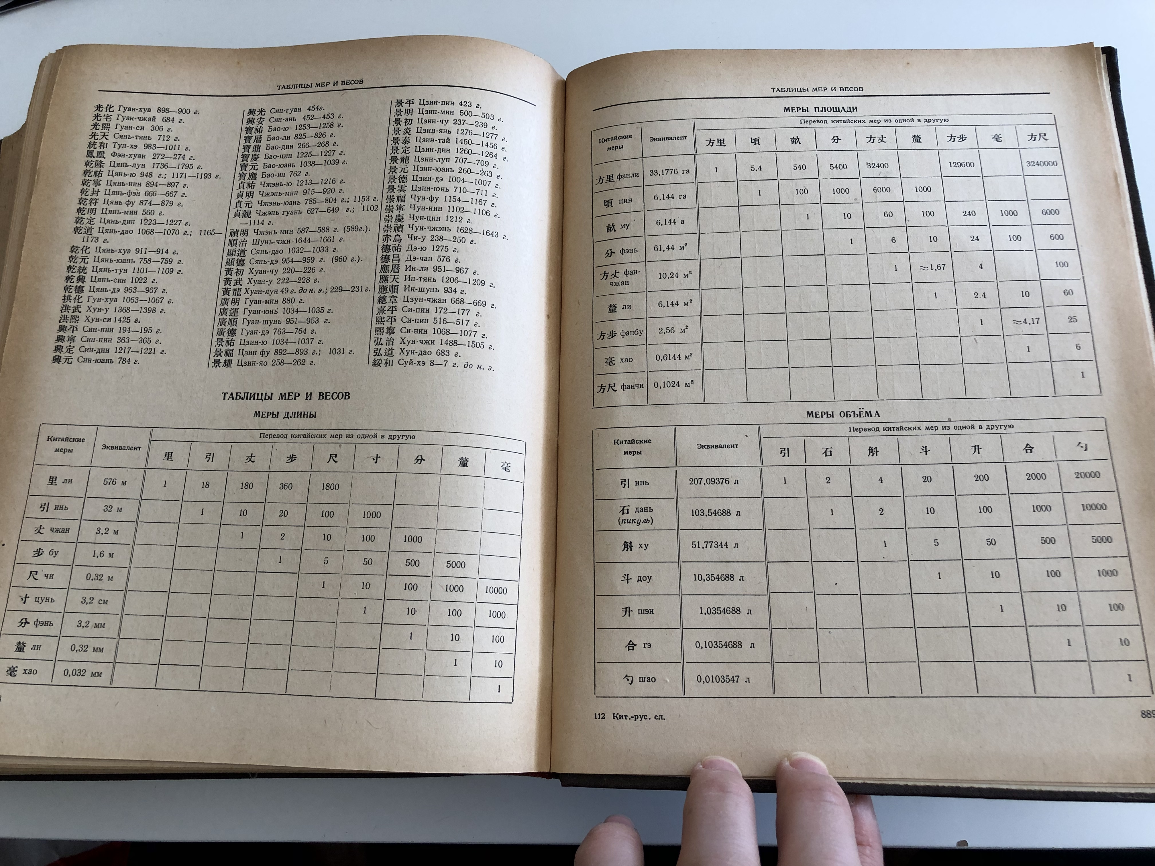 chinese-russian-dictionary-65.000-words-and-phrases-hardcover-1952-i.m-oshanin-21-.jpg