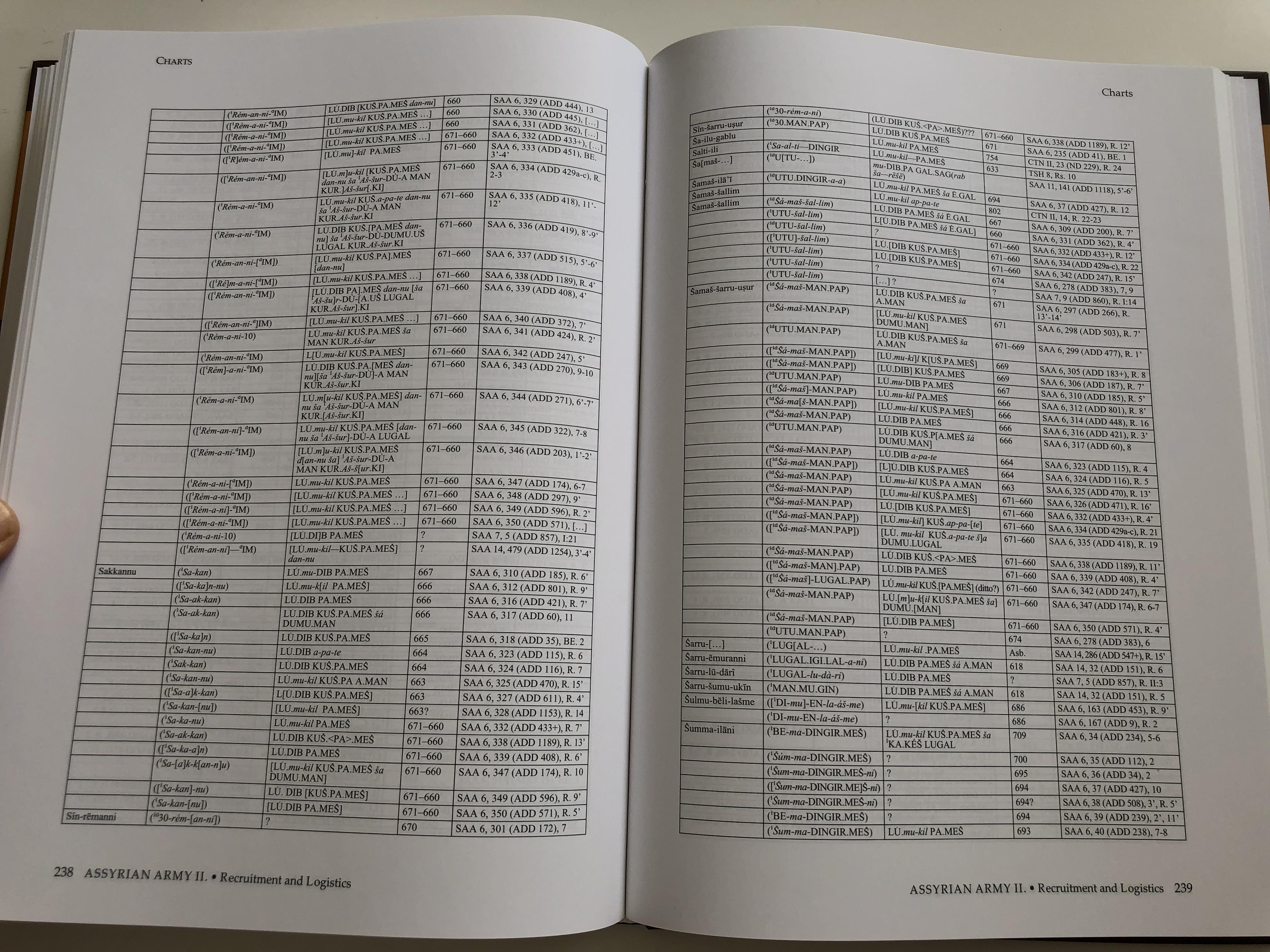 the-assyrian-army-ii-ii.-recruitment-and-logistics-author-dezs-tam-s-16.jpg