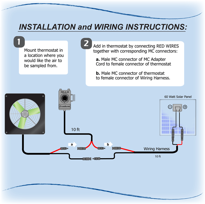 Wiring Diagram For Greenhouse - Wiring Diagrams Back on