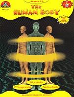 Transparency Book: Human Body