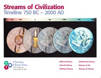 Streams of Civilization Historical Charts (SOLAR07870)