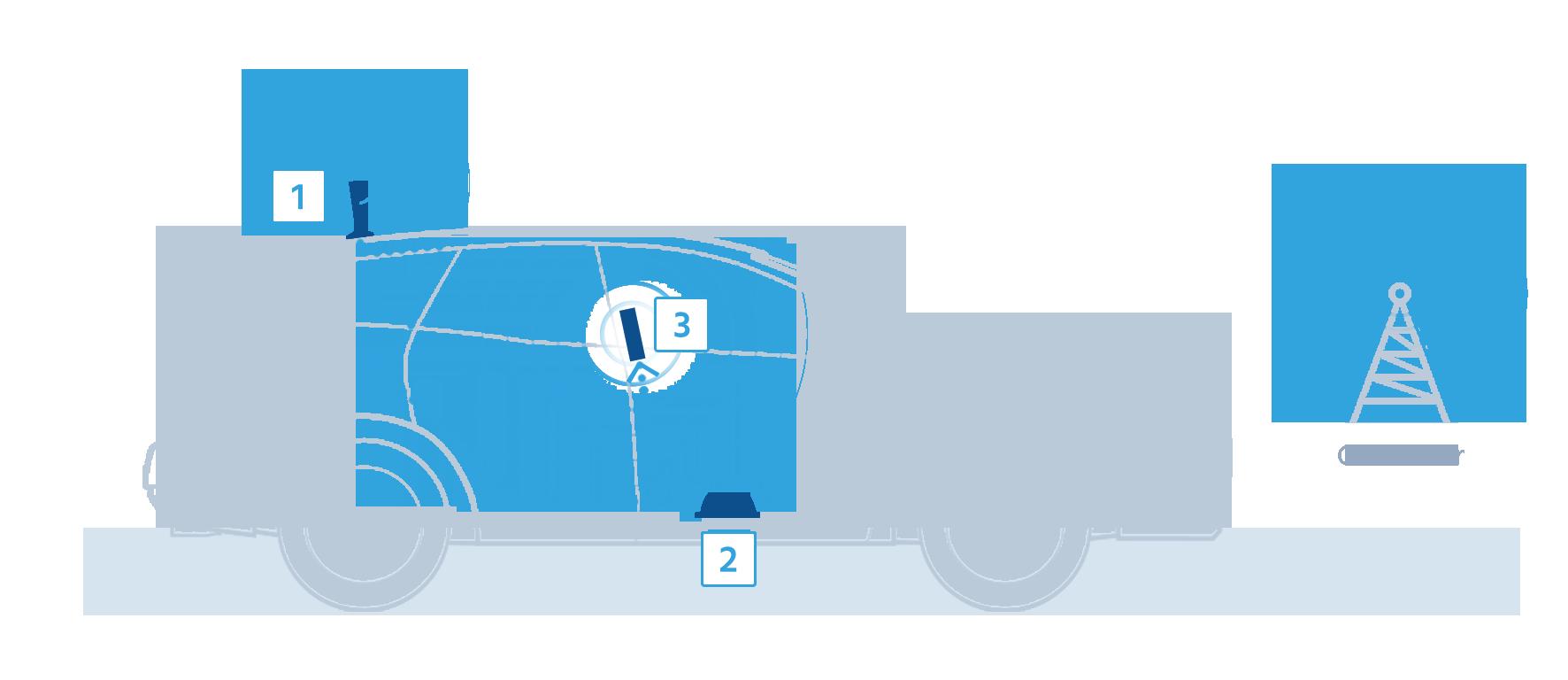 Cars & Vehicles