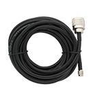 Coax Cable