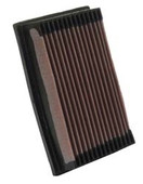 Drop In Performance Air Filter for EZGO TXT/Medalist (1994-04)