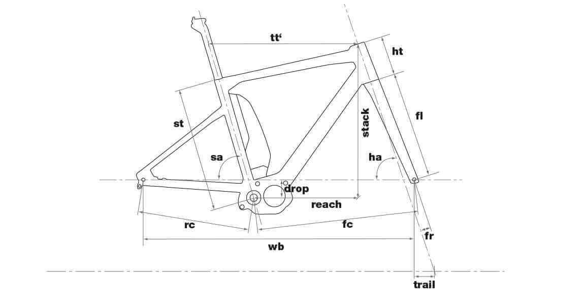 csm-geometrie-1152x600px-my19-alpenchallenge-amp-ca3e6c9ce9.jpg