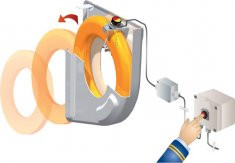 Hammar Lifebuoy Quick Release System - Complete - Manual Release