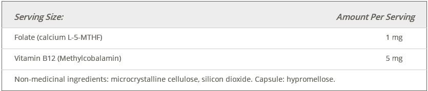 b12-folic-acid.jpg