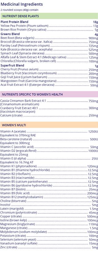 core-ingredients-women.jpg